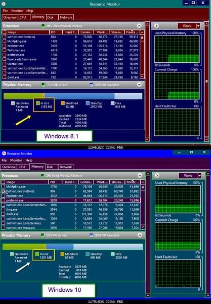 Ram Usage - Windows 10 vs 8.1